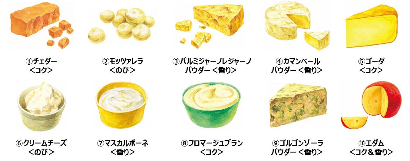 ガスト 10種のチーズ