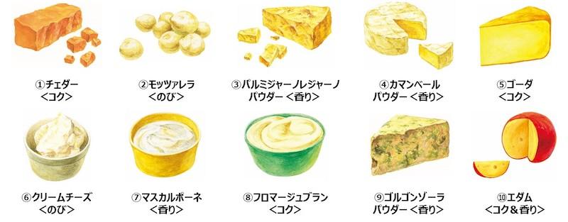 ガスト チーズインハンバーグ 10種のこだわりチーズ